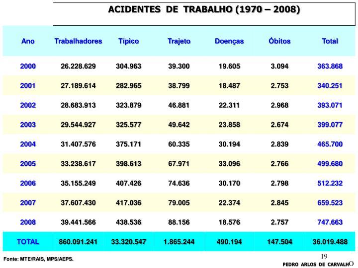 PEDRO  ARLOS  DE  CARVALH