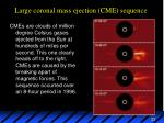 large coronal mass ejection cme sequence