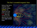 the sun s extended magnetic lines