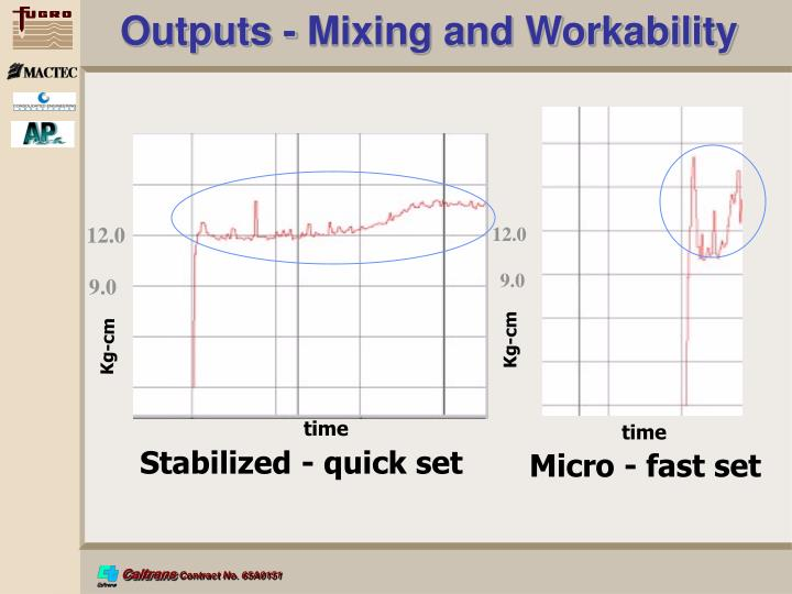 Outputs - Mixing and Workability