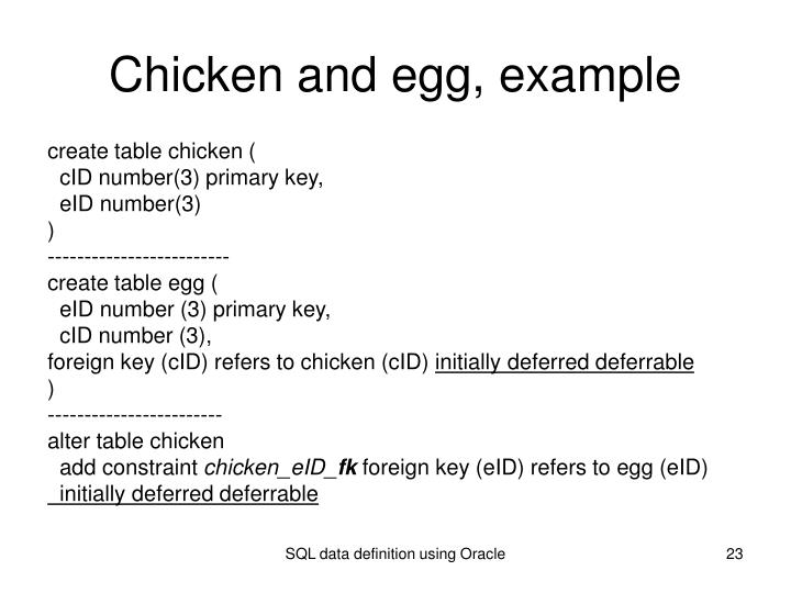 Chicken and egg, example