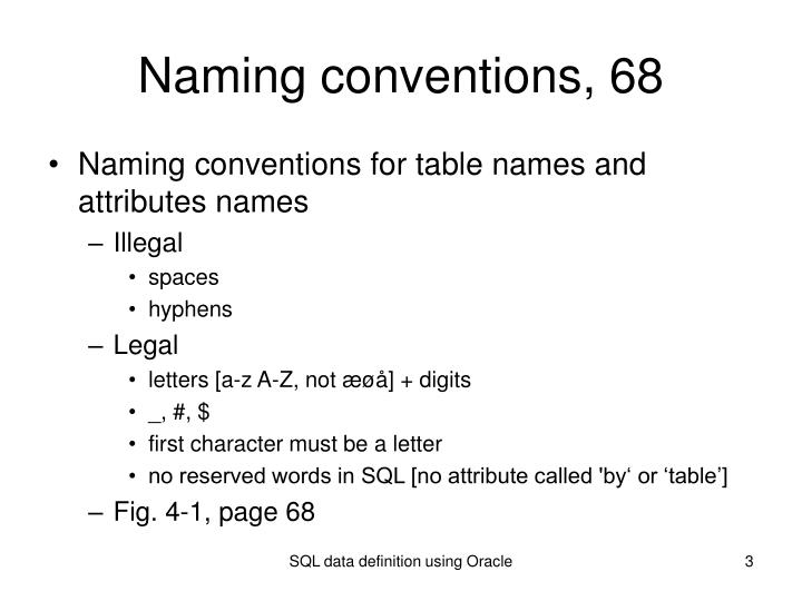 Naming conventions 68