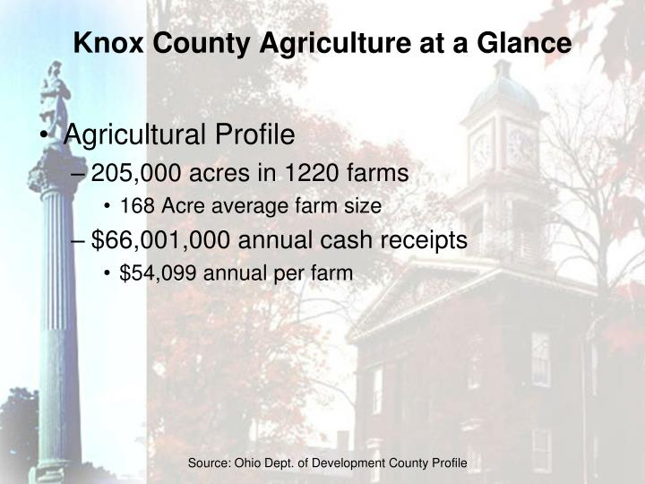 Knox county agriculture at a glance