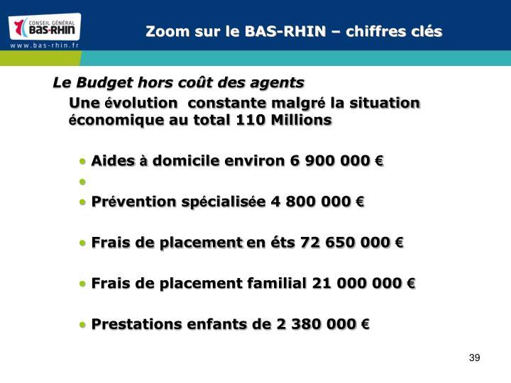 Zoom sur le BAS-RHIN – chiffres clés