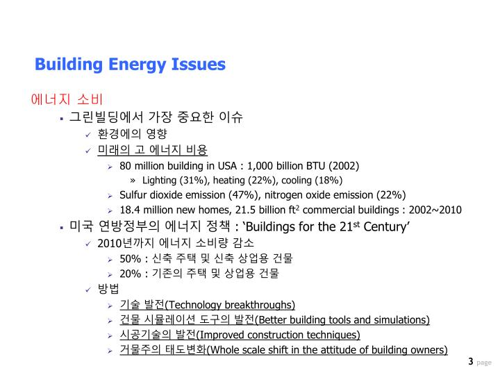 Building Energy Issues