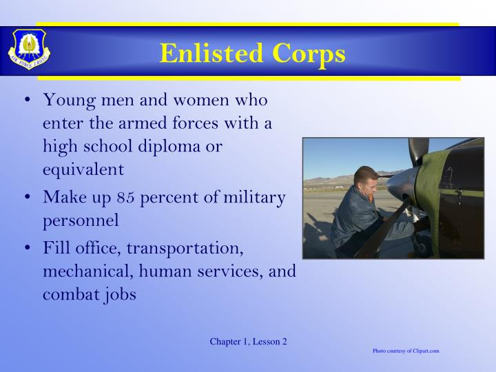 Enlisted Corps
