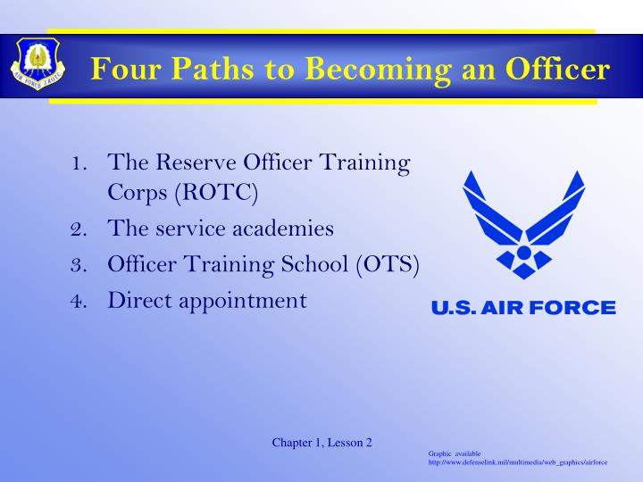 Four Paths to Becoming an Officer
