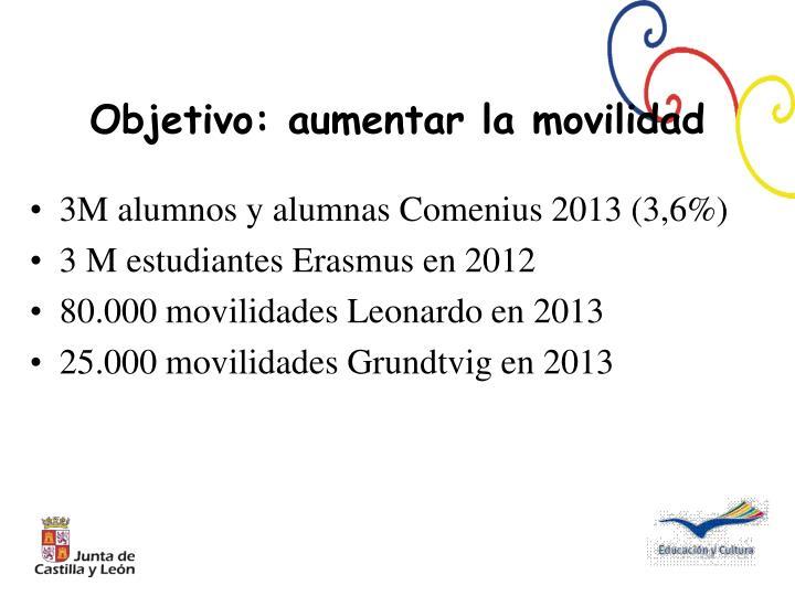 3M alumnos y alumnas Comenius 2013 (3,6%)