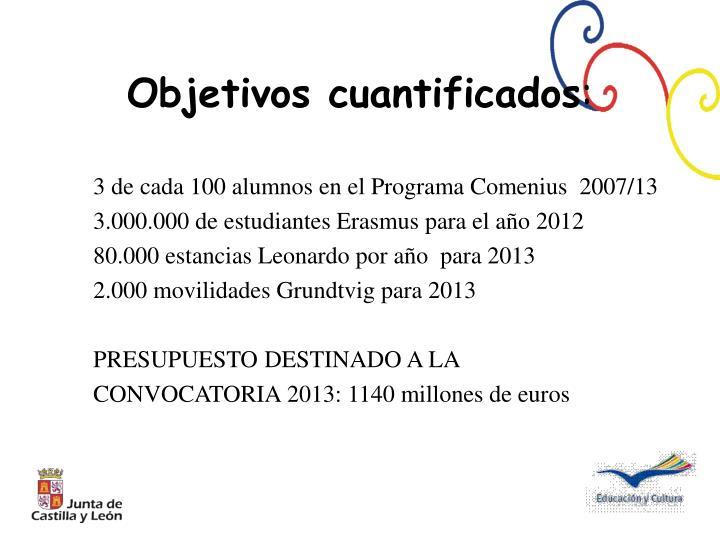 3 de cada 100 alumnos en el Programa Comenius  2007/13