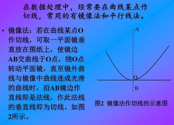镜像法:若在曲线某点
