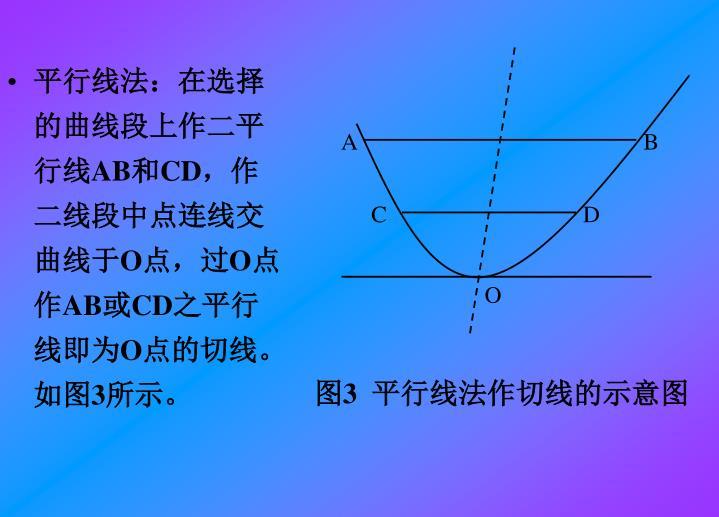 平行线法:在选择的曲线段上作二平行线