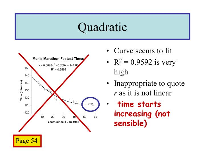 Quadratic