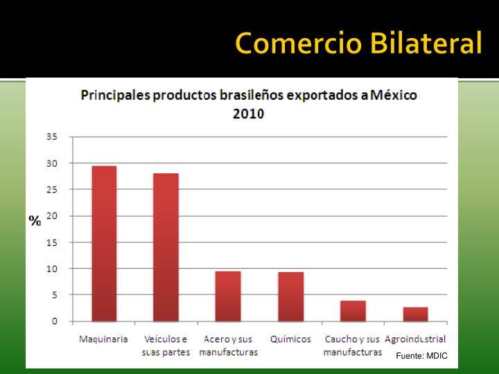 Comercio Bilateral