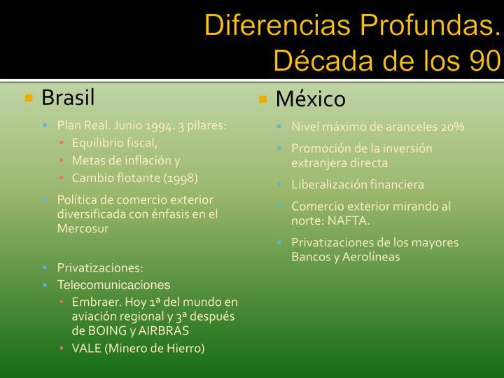 Diferencias Profundas.