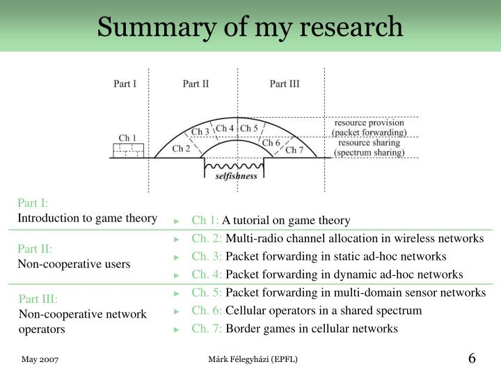 Summary of my research