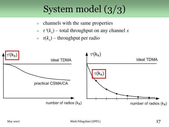 System model (3/3)