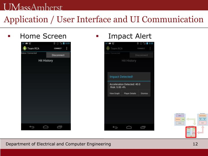 Application / User Interface and UI Communication