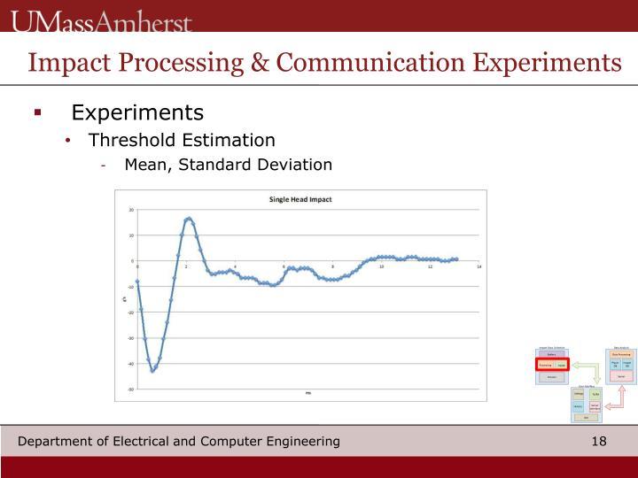 Impact Processing & Communication Experiments