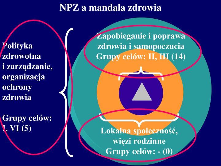 NPZ a mandala zdrowia