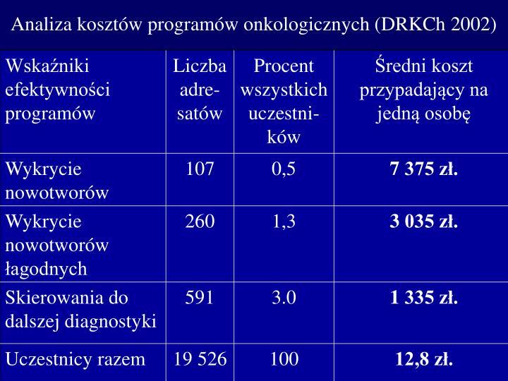 Analiza kosztów programów onkologicznych (DRKCh 2002)