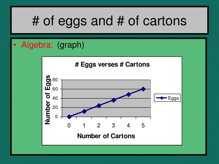 # of eggs and # of cartons