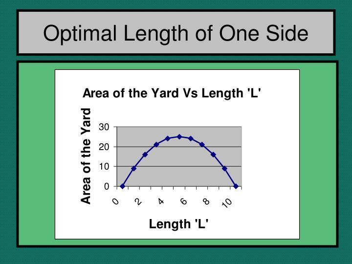 Optimal Length of One Side