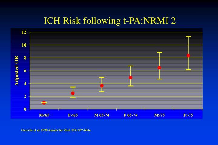 ICH Risk following t-PA:NRMI 2
