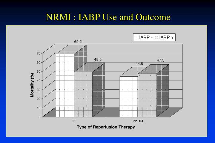 NRMI : IABP Use and Outcome