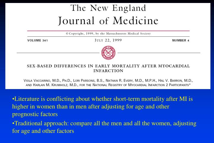 Literature is conflicting about whether short-term mortality after MI is higher in women than in men after adjusting for age and other prognostic factors