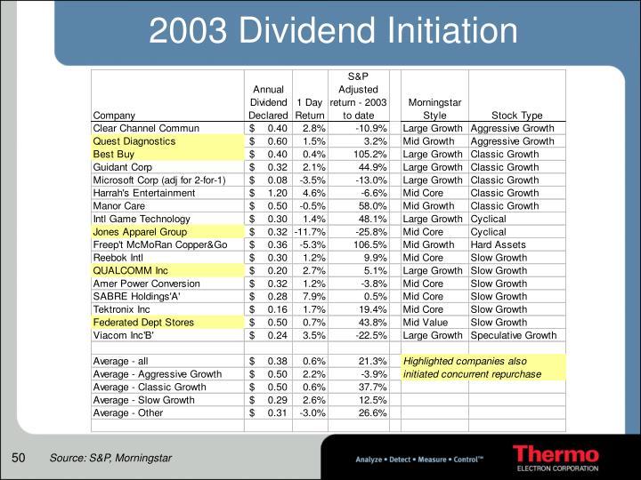2003 Dividend Initiation