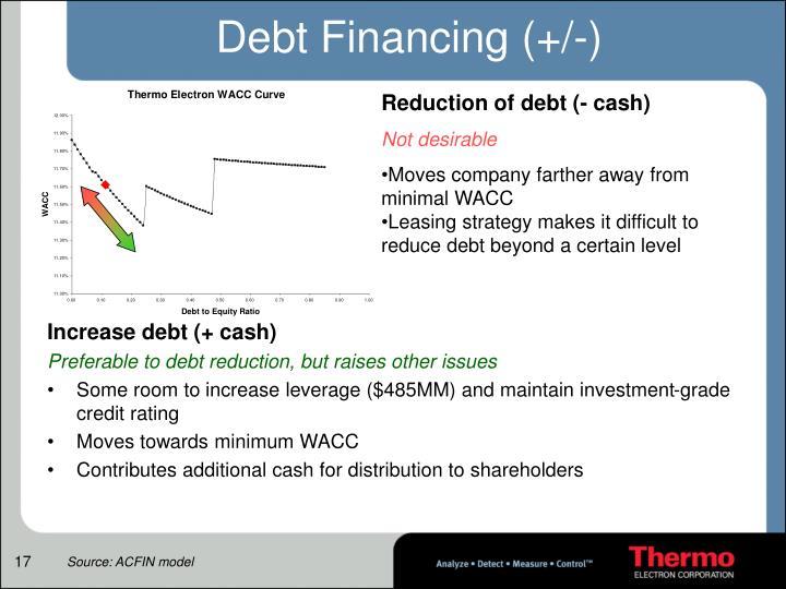 Debt Financing (+/-)