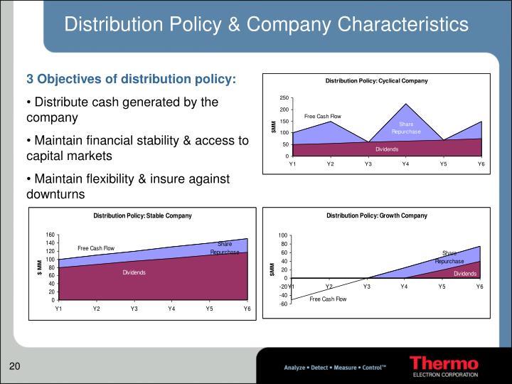Distribution Policy & Company Characteristics