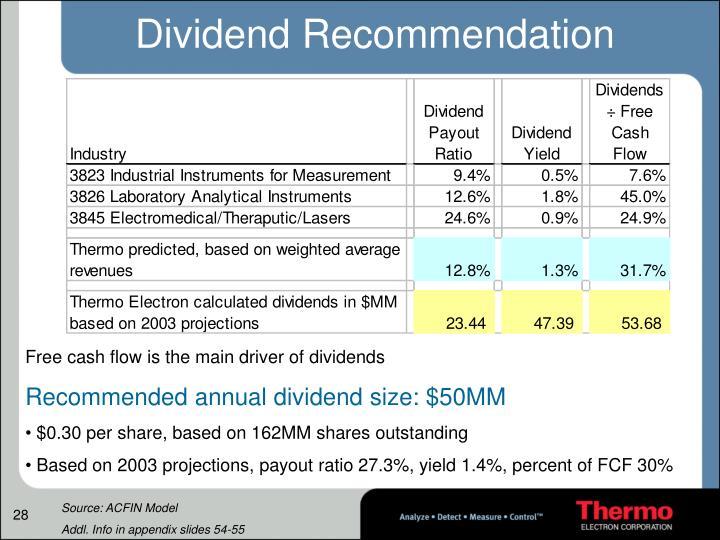 Dividend Recommendation