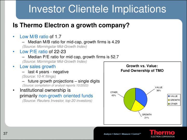 Investor Clientele Implications
