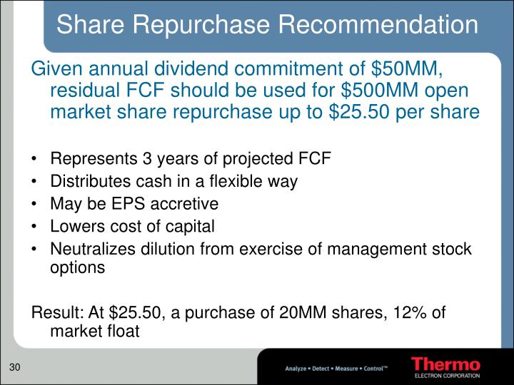 Share Repurchase Recommendation
