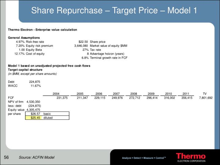Share Repurchase – Target Price – Model 1