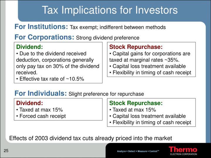 Tax Implications for Investors