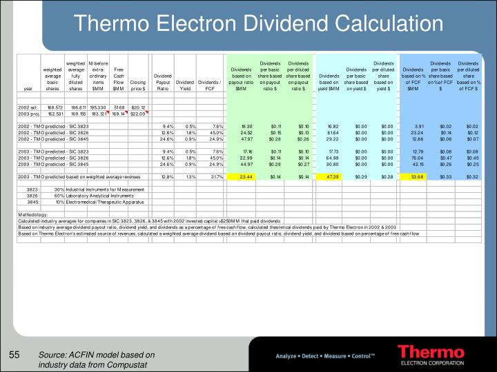 Thermo Electron Dividend Calculation