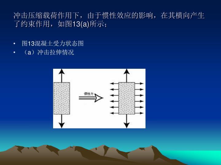 冲击压缩载荷作用下,由于惯性效应的影响,在其横向产生了约束作用,如图