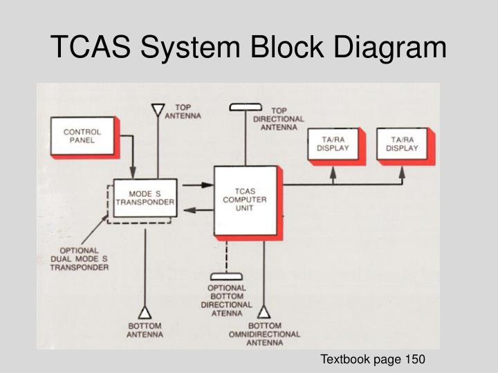 tcas wiring diagram wiring diagram rh 4 malibustixx de