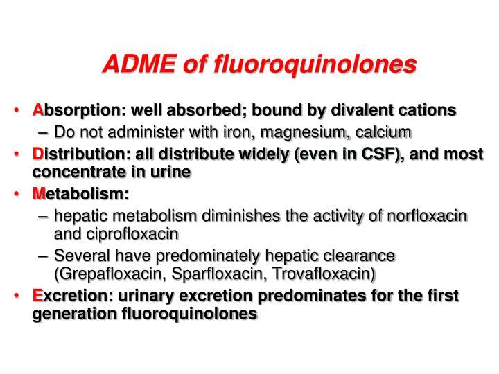 ADME of fluoroquinolones