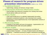 phases of research for program driven prevention interventions holder et al 1999