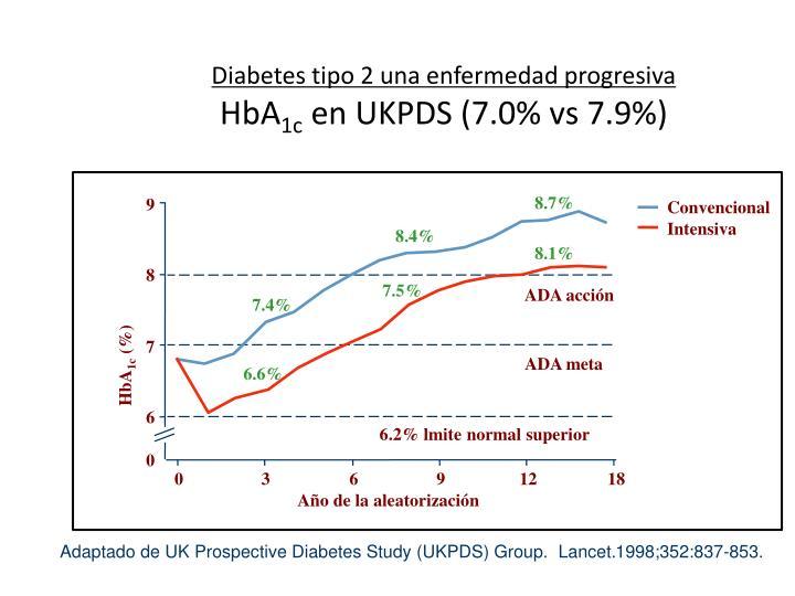 Diabetes tipo 2 una enfermedad progresiva