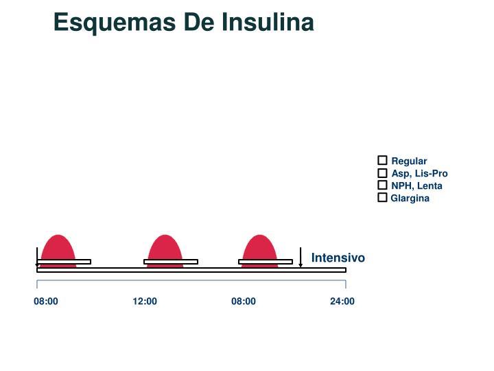 Esquemas De Insulina