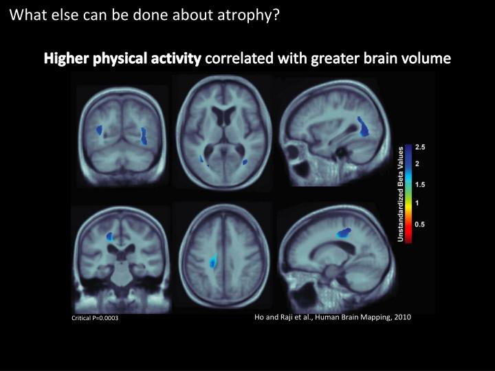 What else can be done about atrophy?