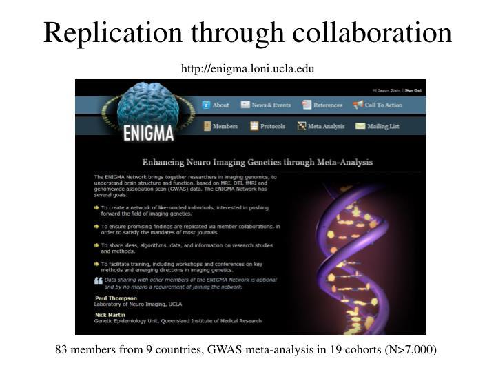 Replication through collaboration