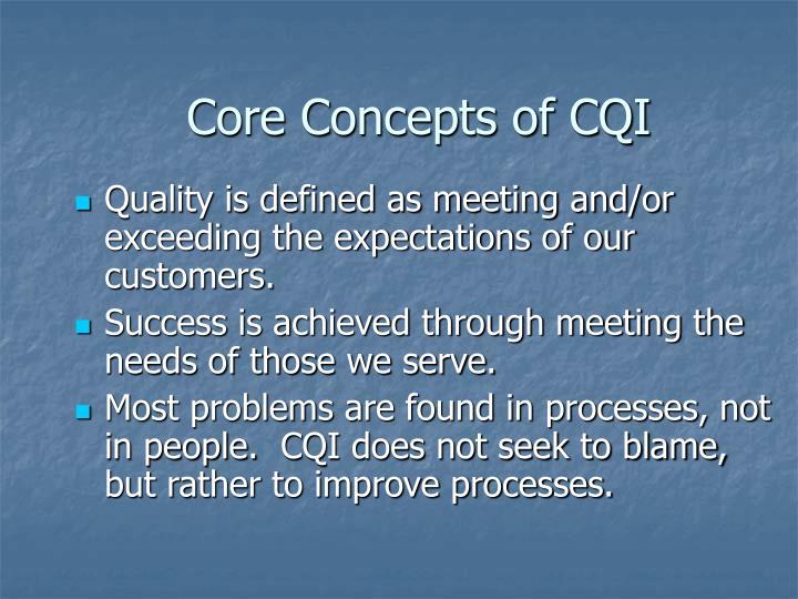 Core Concepts of CQI
