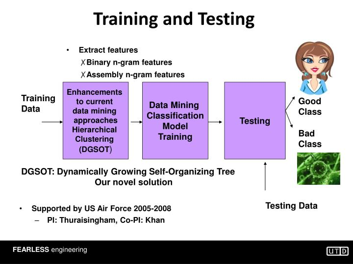 Training and Testing