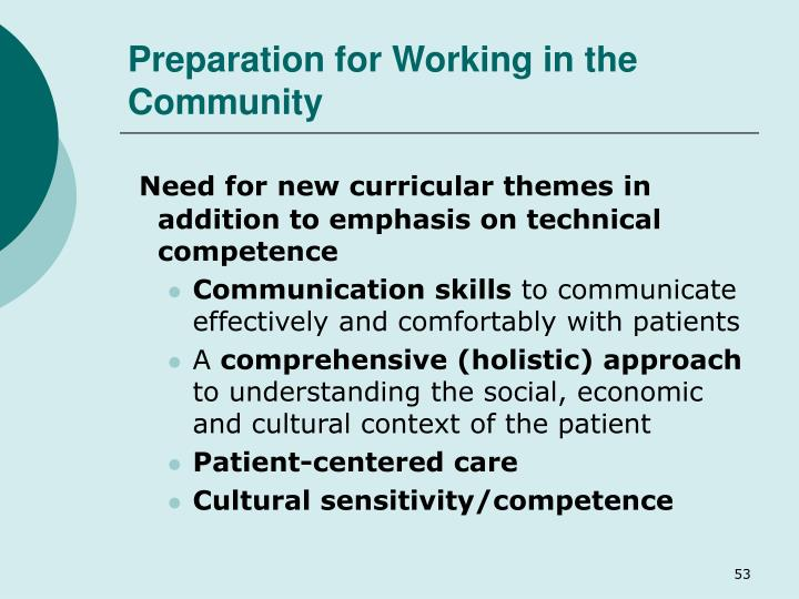 Preparation for Working in the Community