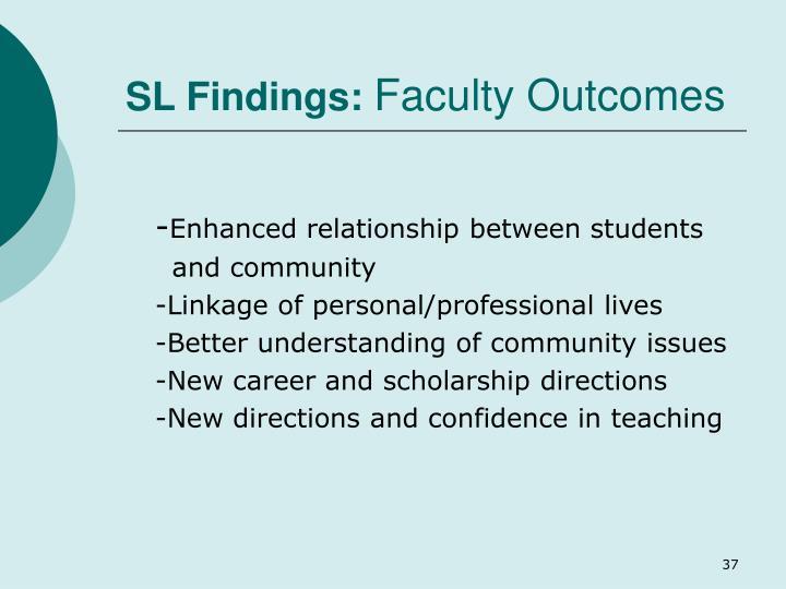 SL Findings: